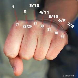 3 bí kíp tính bằng tay đáng lưu truyền cho muôn đời